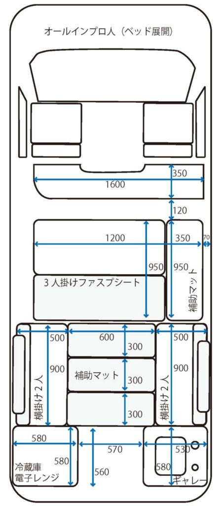 オールインプロト平面図ベッド展開2017-7